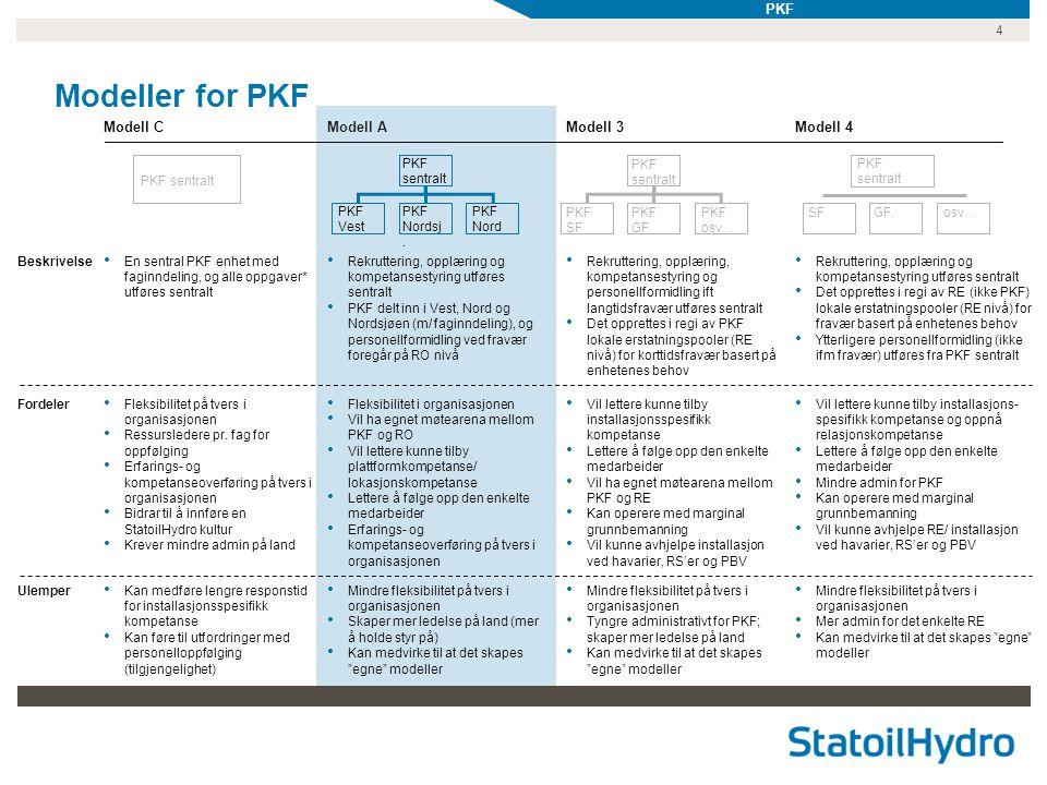 Modeller for PKF PKF Modell C Modell A Modell 3 Modell 4 PKF sentralt