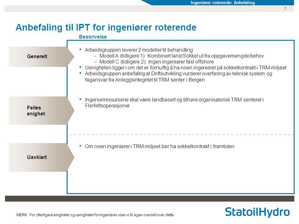 Anbefaling til IPT for ingeniører roterende