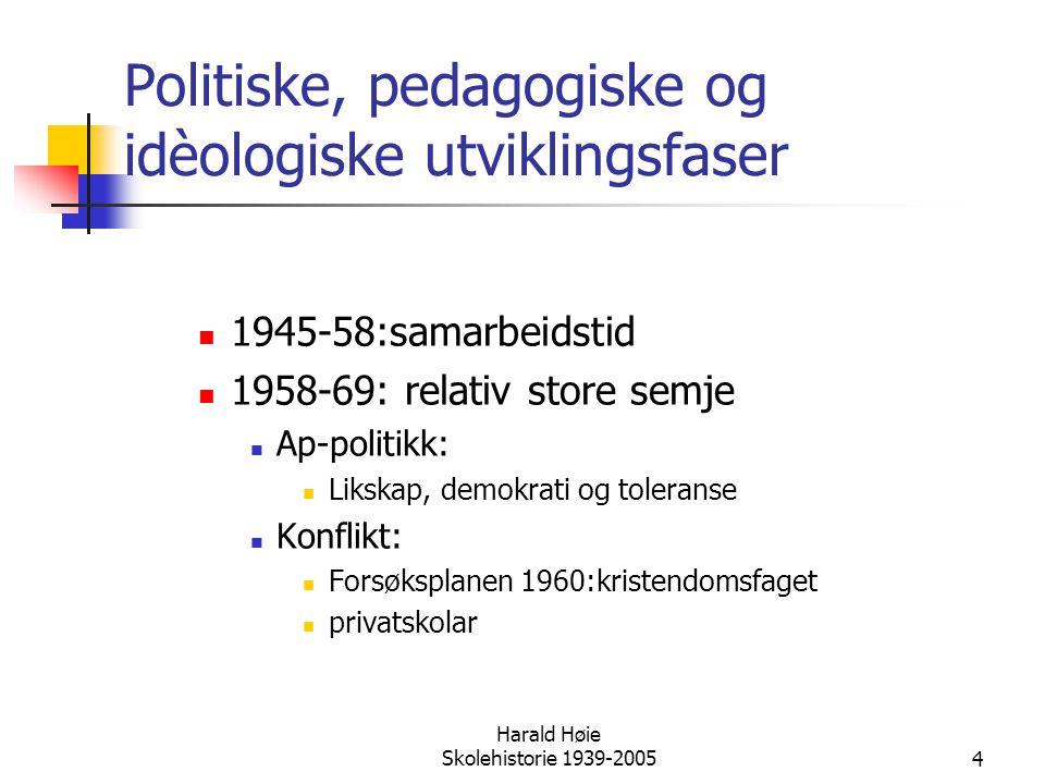 Politiske, pedagogiske og idèologiske utviklingsfaser