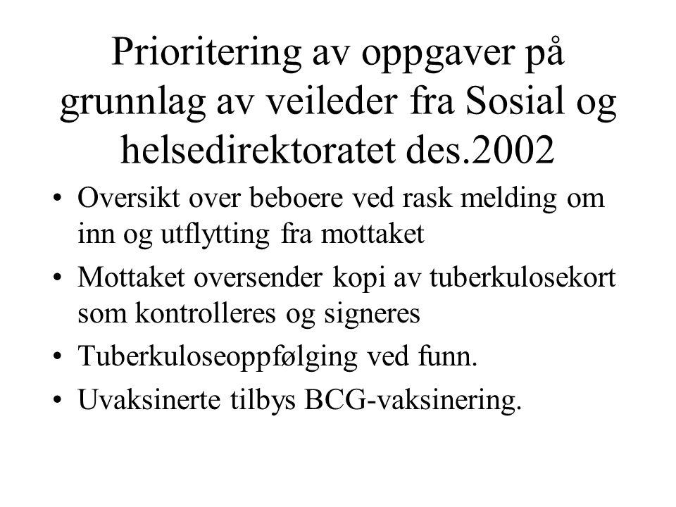 Prioritering av oppgaver på grunnlag av veileder fra Sosial og helsedirektoratet des.2002