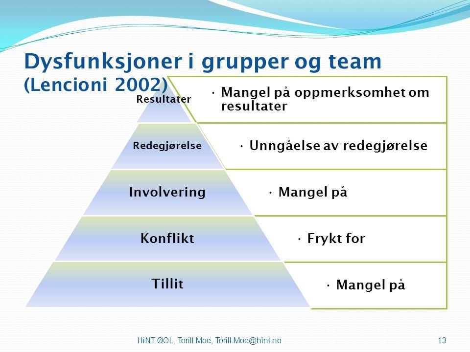 Dysfunksjoner i grupper og team (Lencioni 2002)