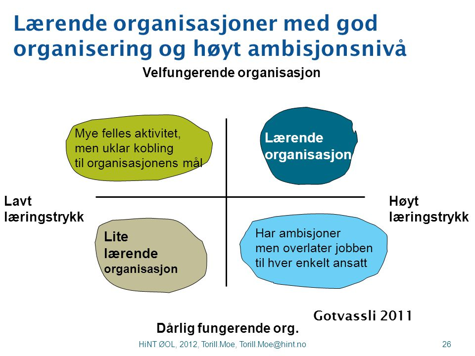 Lærende organisasjoner med god organisering og høyt ambisjonsnivå