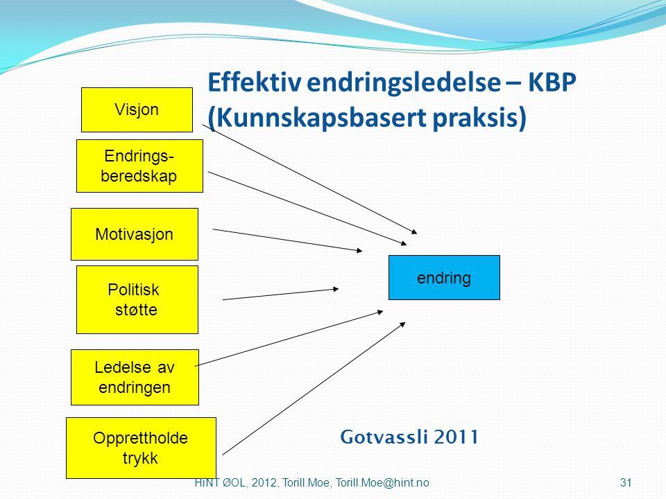 Effektiv endringsledelse – KBP (Kunnskapsbasert praksis)
