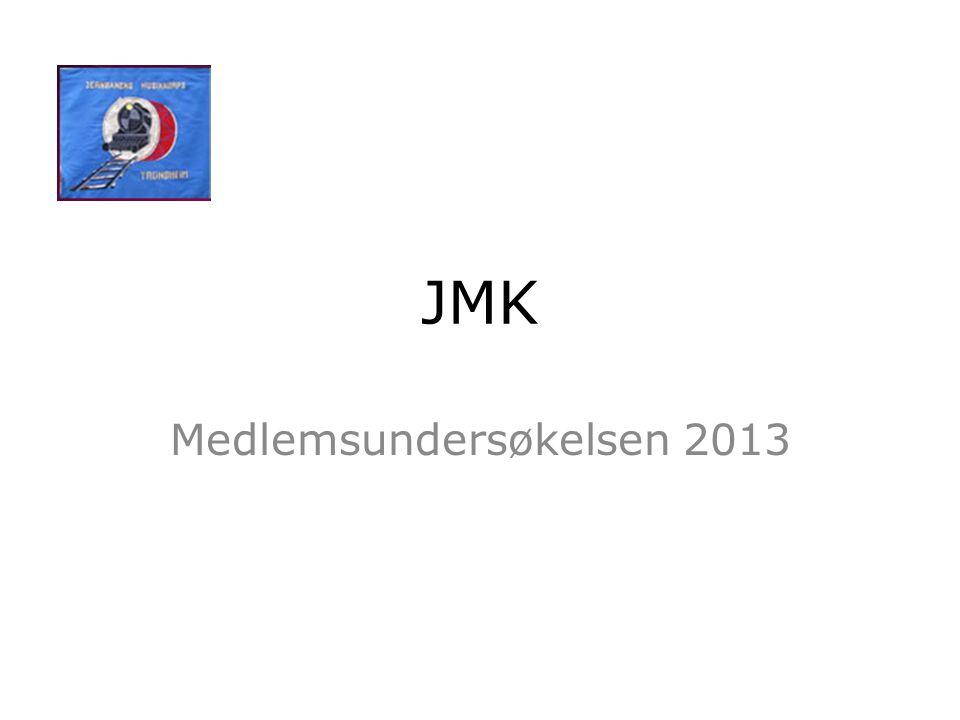 Medlemsundersøkelsen 2013