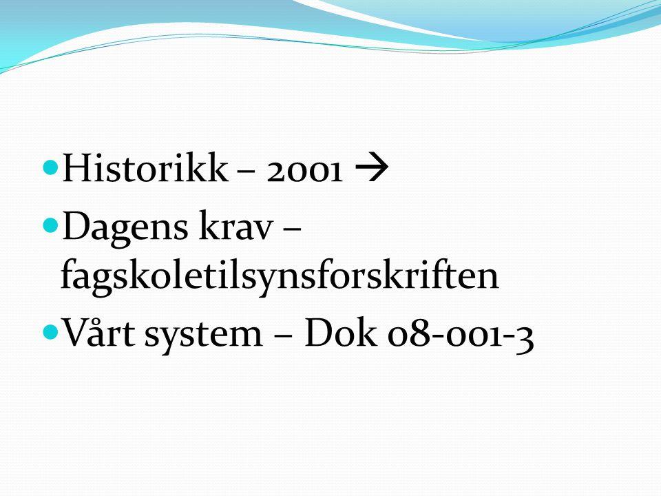 Historikk – 2001  Dagens krav – fagskoletilsynsforskriften Vårt system – Dok 08-001-3