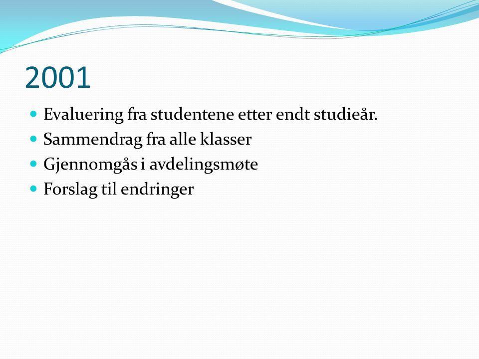 2001 Evaluering fra studentene etter endt studieår.