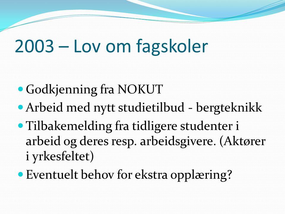 2003 – Lov om fagskoler Godkjenning fra NOKUT