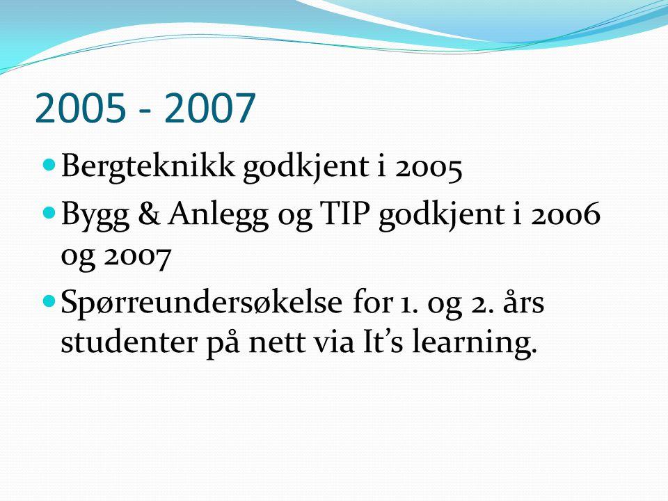 2005 - 2007 Bergteknikk godkjent i 2005