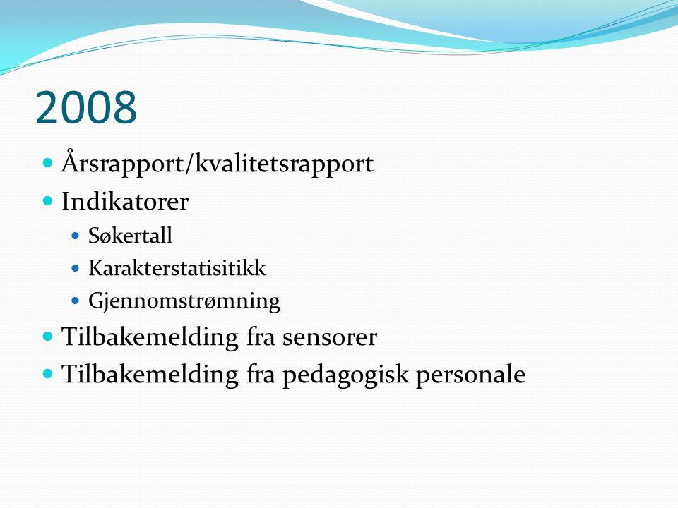 2008 Årsrapport/kvalitetsrapport Indikatorer
