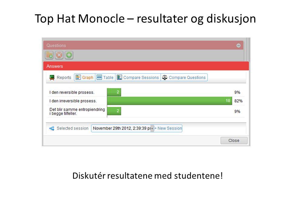 Top Hat Monocle – resultater og diskusjon
