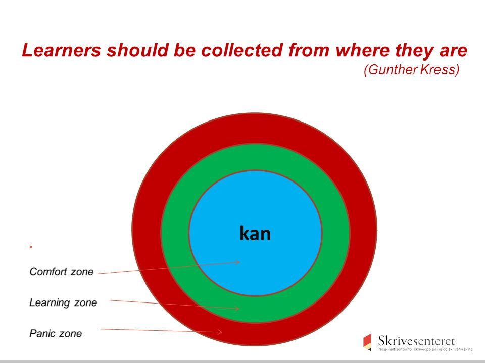Learners should be collected from where they are (Gunther Kress)