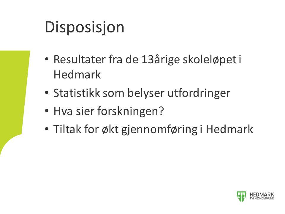 Disposisjon Resultater fra de 13årige skoleløpet i Hedmark