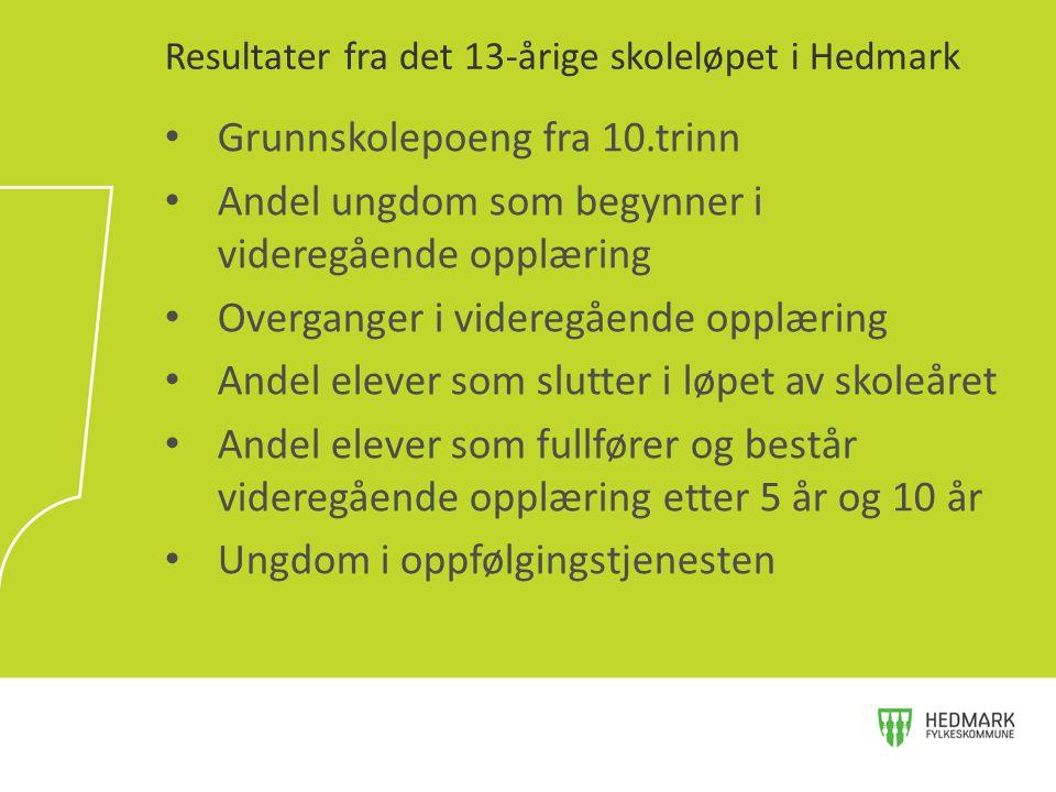 Resultater fra det 13-årige skoleløpet i Hedmark