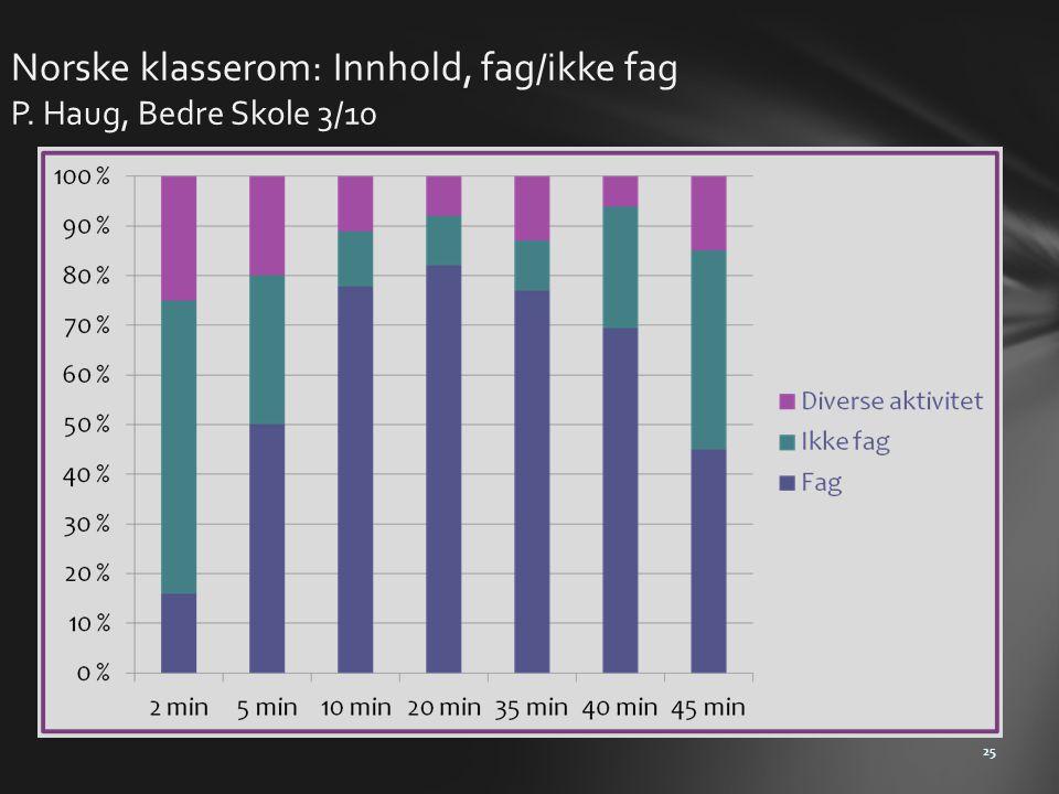 Norske klasserom: Innhold, fag/ikke fag P. Haug, Bedre Skole 3/10