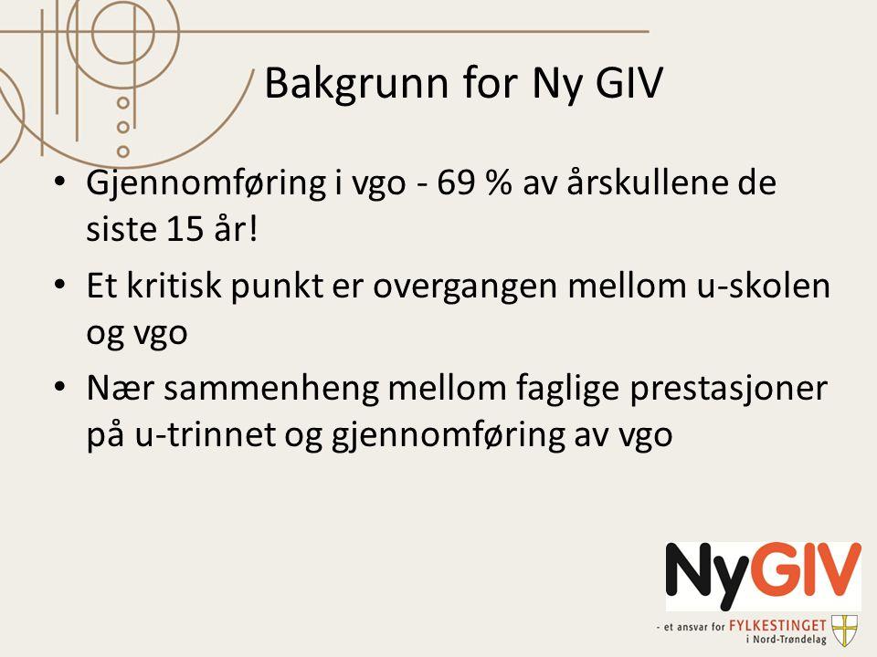 Bakgrunn for Ny GIV Gjennomføring i vgo - 69 % av årskullene de siste 15 år! Et kritisk punkt er overgangen mellom u-skolen og vgo.
