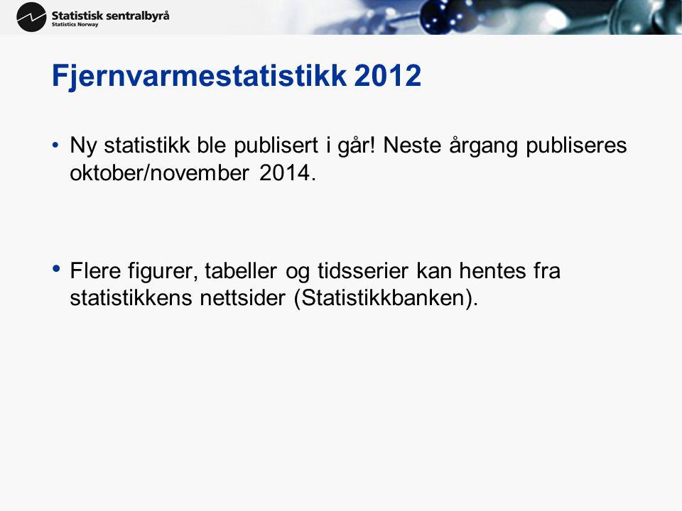 Fjernvarmestatistikk 2012