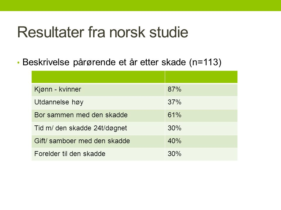 Resultater fra norsk studie