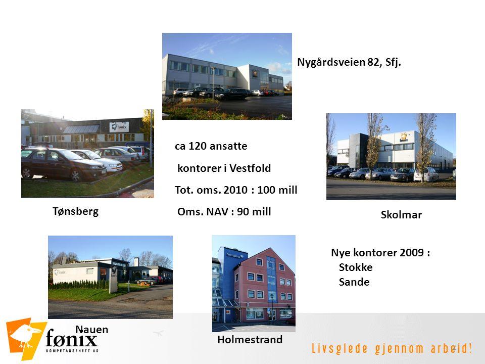 Nygårdsveien 82, Sfj. ca 120 ansatte. kontorer i Vestfold. Tot. oms. 2010 : 100 mill. Oms. NAV : 90 mill.