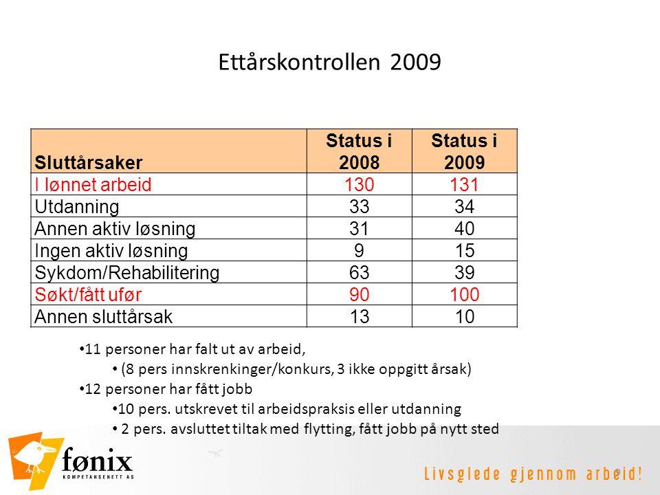Ettårskontrollen 2009 Sluttårsaker Status i 2008 Status i 2009