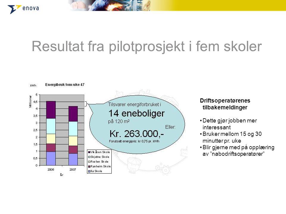 Resultat fra pilotprosjekt i fem skoler