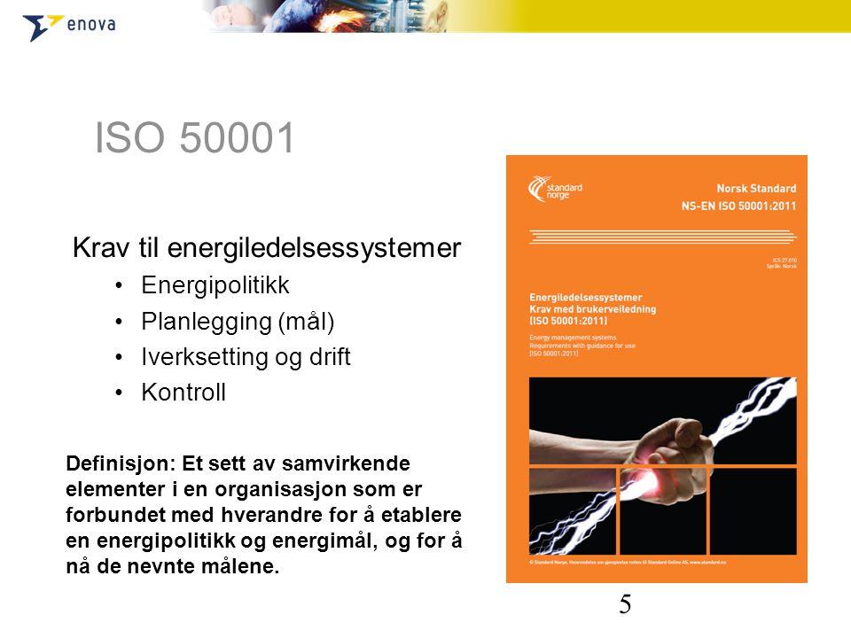 ISO 50001 Krav til energiledelsessystemer Energipolitikk
