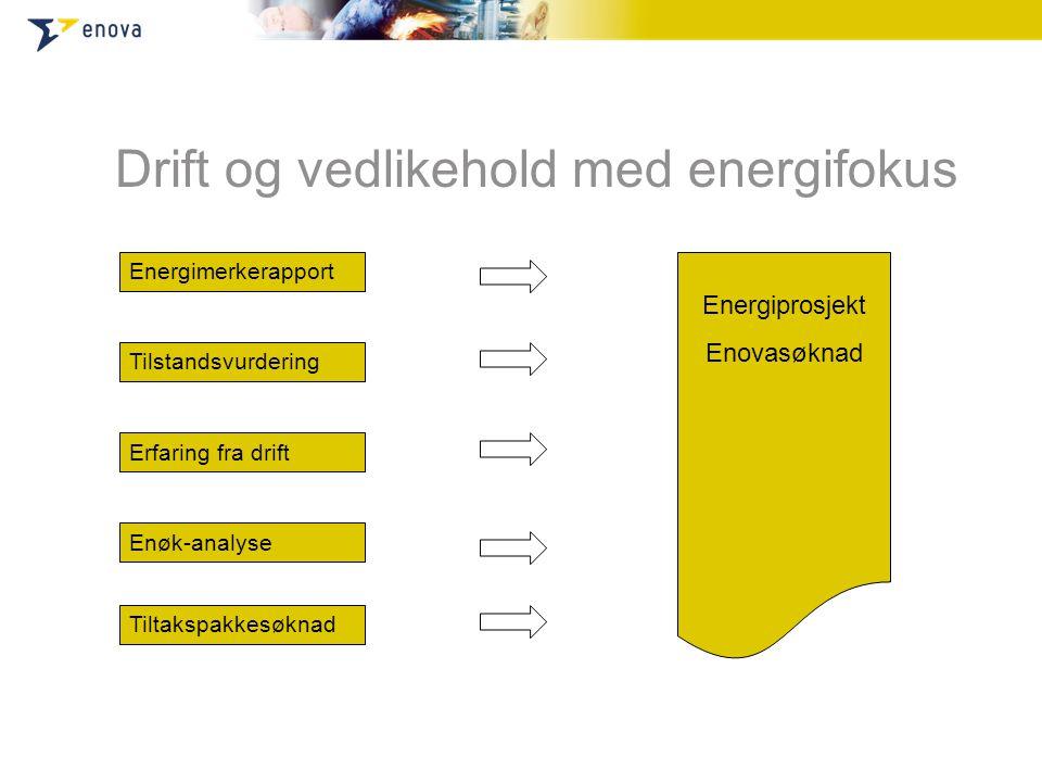 Drift og vedlikehold med energifokus