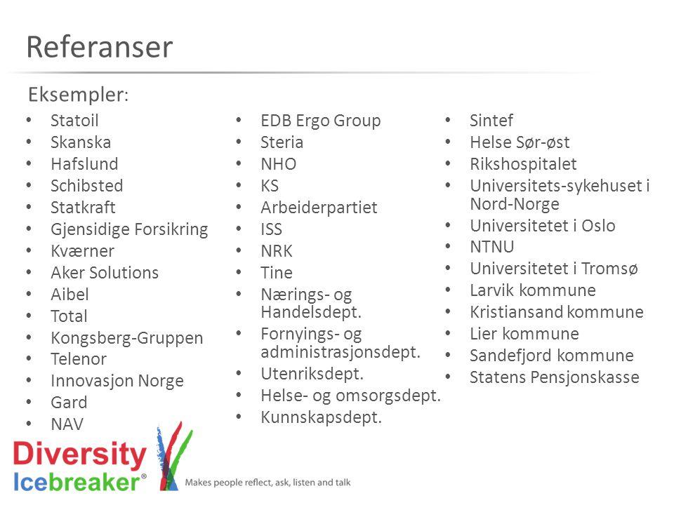 Referanser Eksempler: Statoil EDB Ergo Group Sintef Skanska Steria