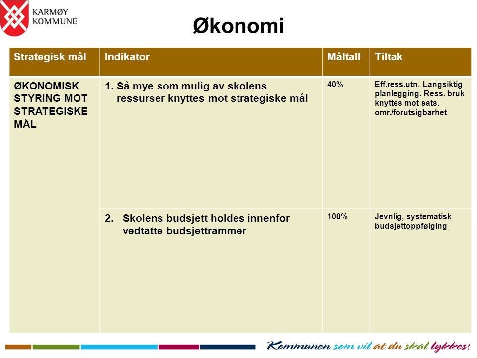 Økonomi Strategisk mål Indikator Måltall Tiltak
