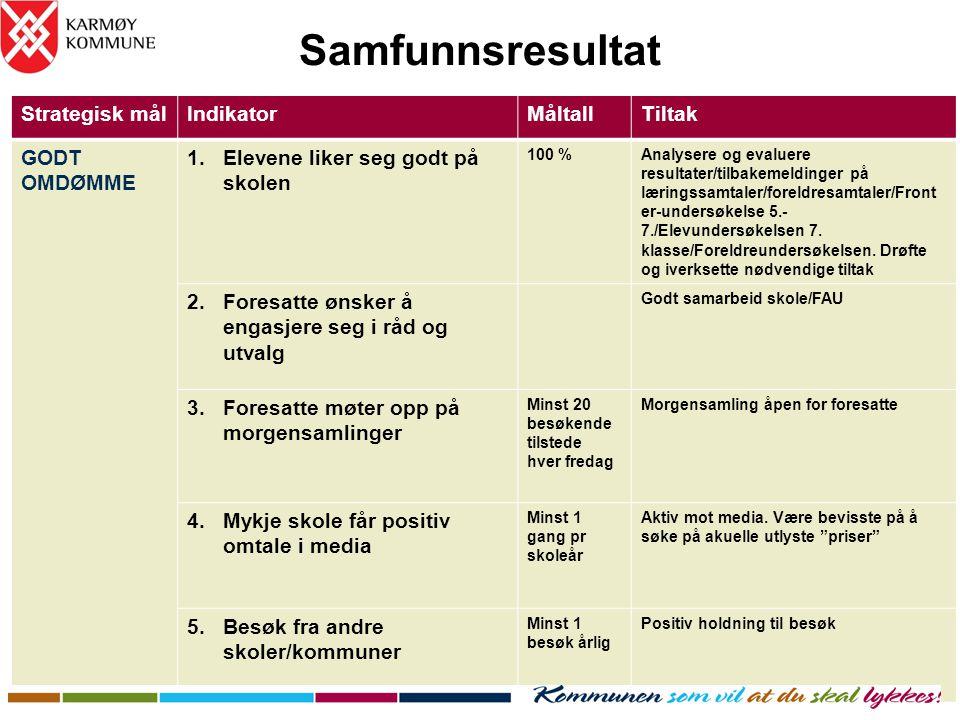 Samfunnsresultat Strategisk mål Indikator Måltall Tiltak GODT OMDØMME