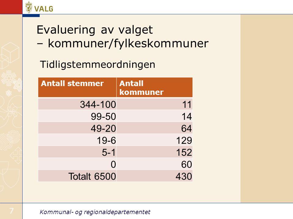 Evaluering av valget – kommuner/fylkeskommuner