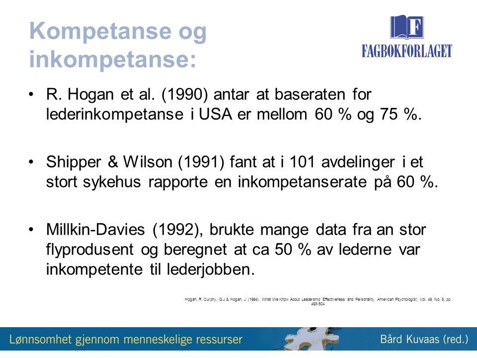 Kompetanse og inkompetanse: