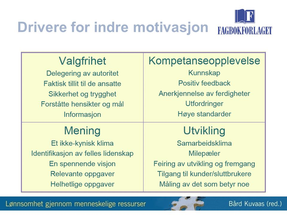 Drivere for indre motivasjon
