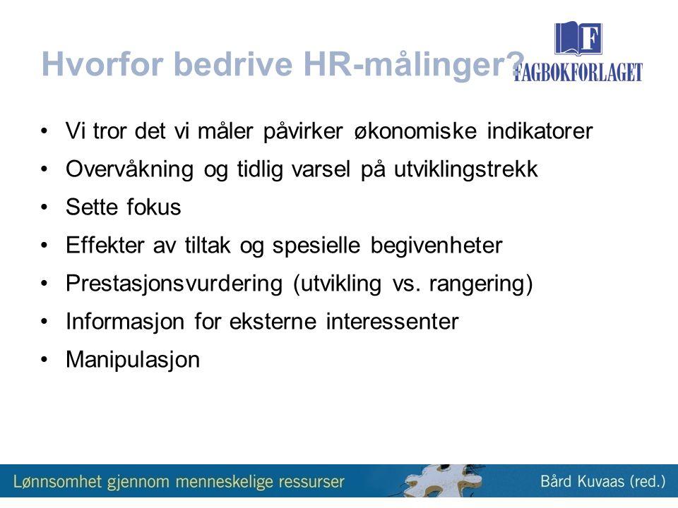 Hvorfor bedrive HR-målinger