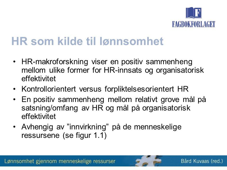 HR som kilde til lønnsomhet