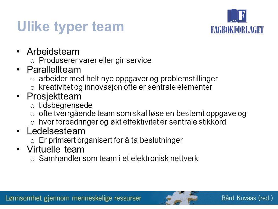Ulike typer team Arbeidsteam Parallellteam Prosjektteam Ledelsesteam