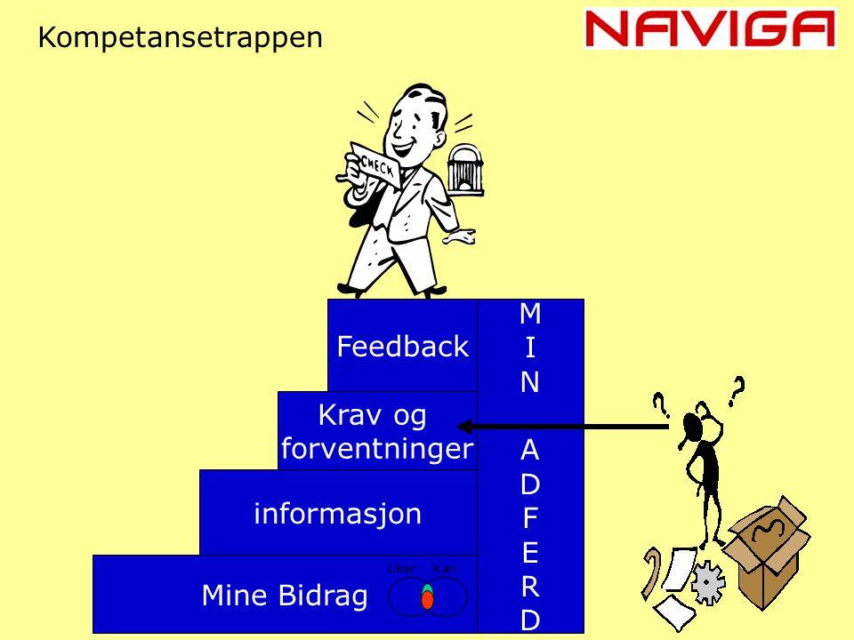 Kompetansetrappen M Feedback I N A D Krav og F forventninger E R