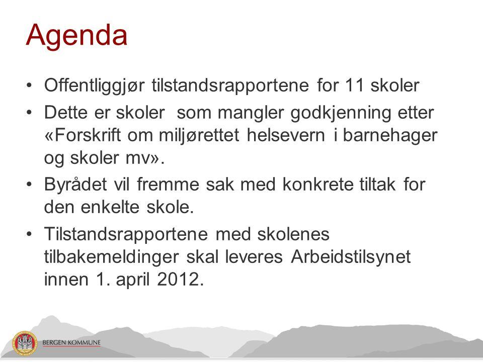 Agenda Offentliggjør tilstandsrapportene for 11 skoler