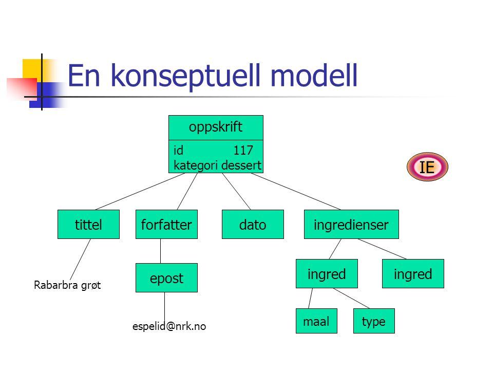 En konseptuell modell IE oppskrift tittel forfatter dato ingredienser