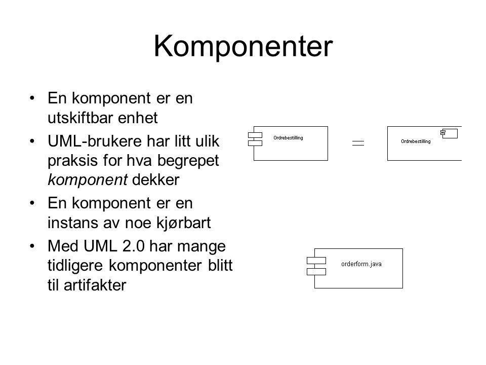 Komponenter En komponent er en utskiftbar enhet