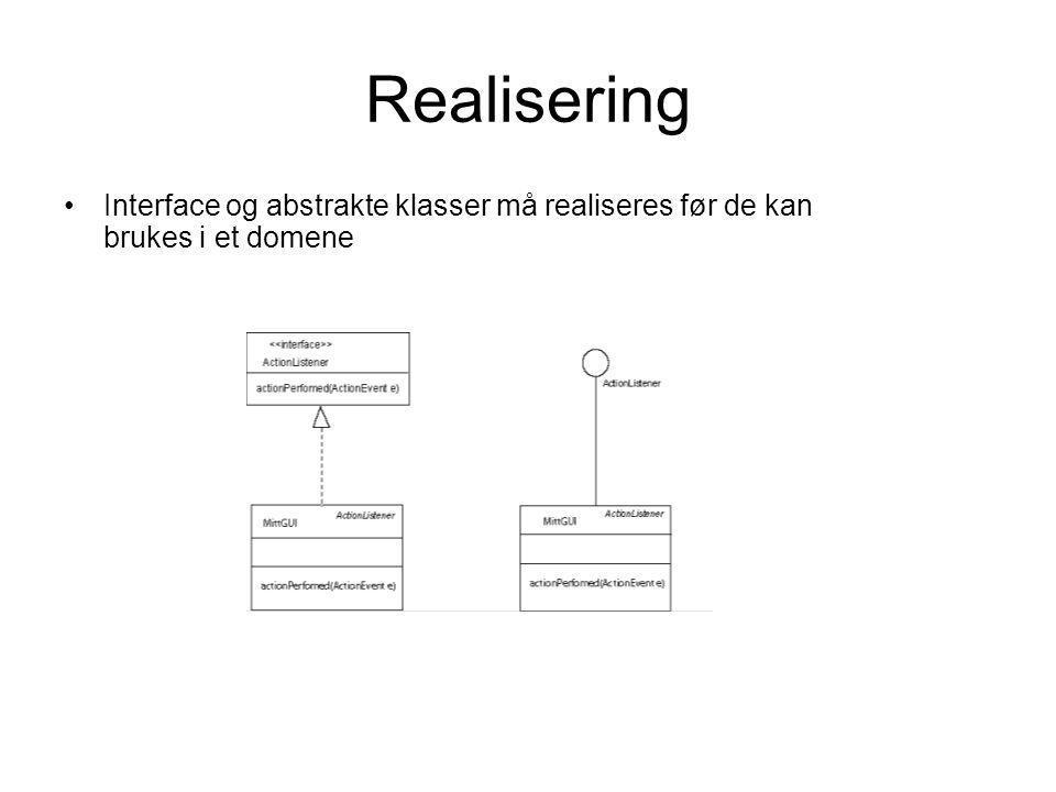 Realisering Interface og abstrakte klasser må realiseres før de kan brukes i et domene