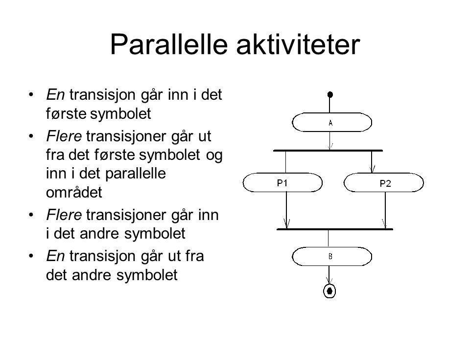 Parallelle aktiviteter