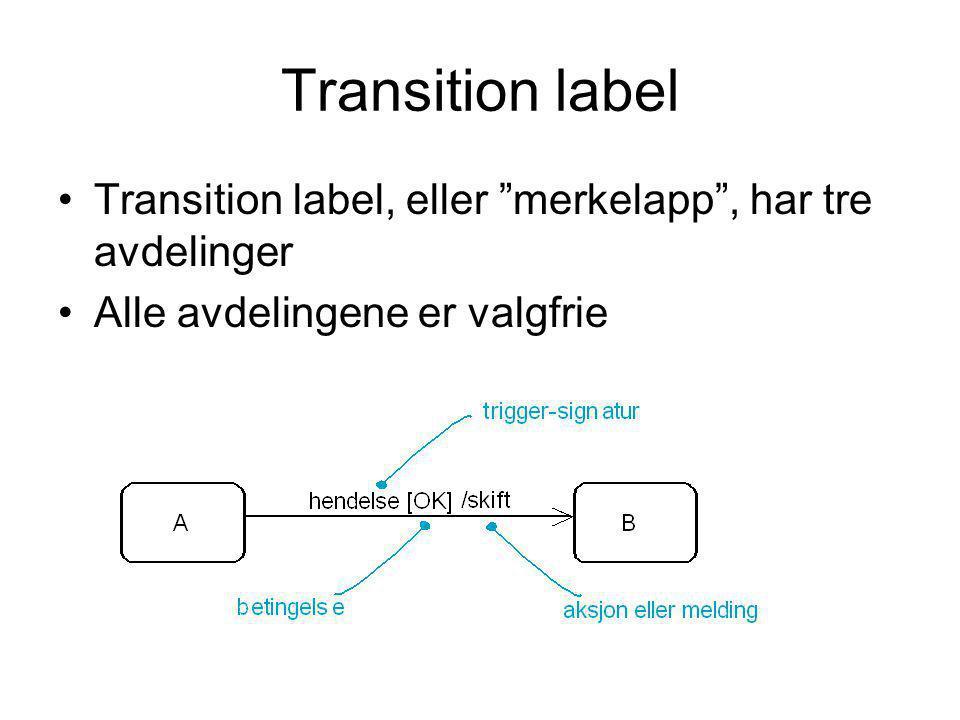 Transition label Transition label, eller merkelapp , har tre avdelinger.