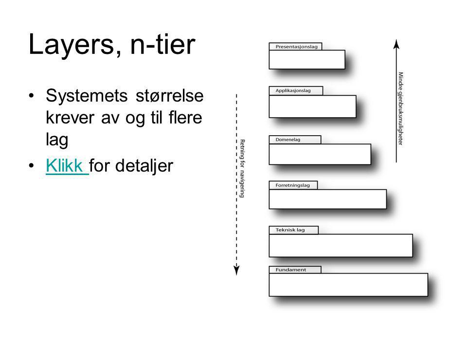 Layers, n-tier Systemets størrelse krever av og til flere lag