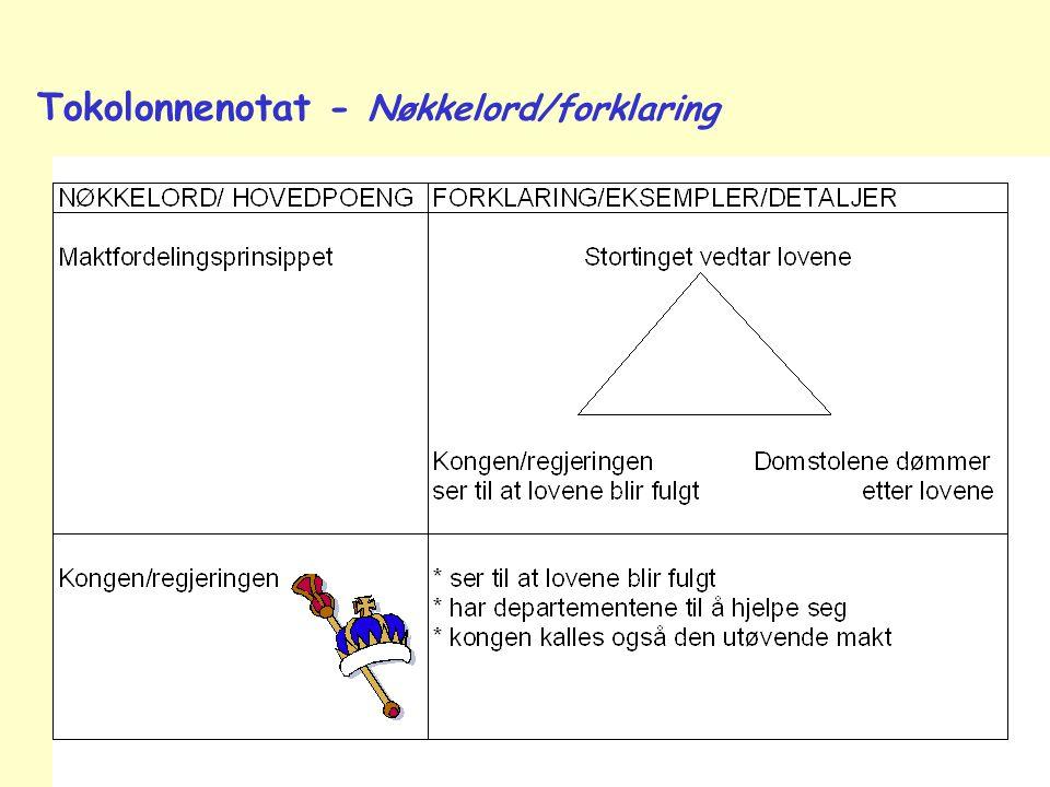 Tokolonnenotat - Nøkkelord/forklaring
