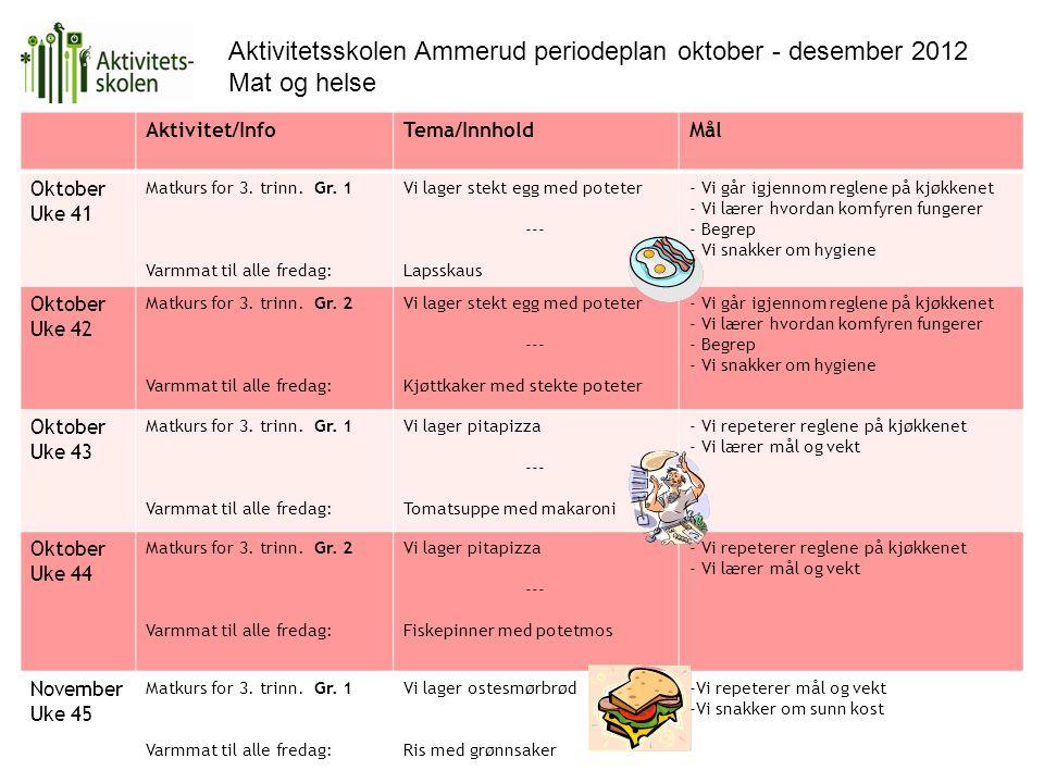 Aktivitetsskolen Ammerud periodeplan oktober - desember 2012 Mat og helse