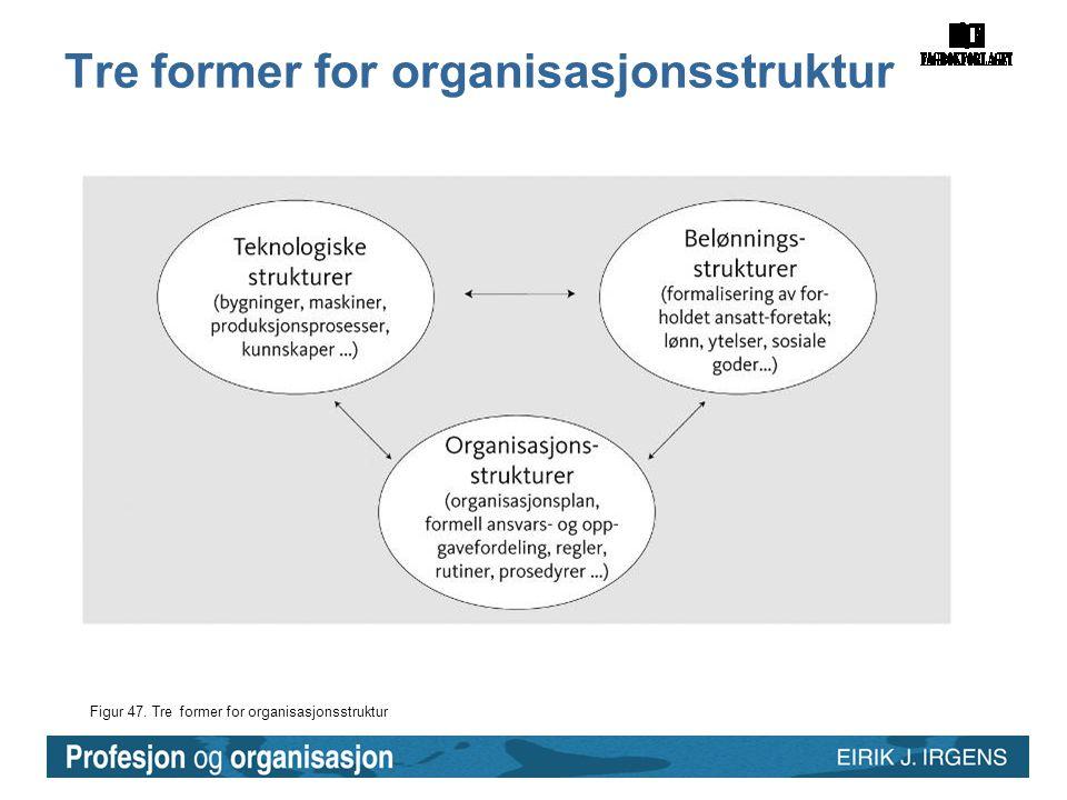 Tre former for organisasjonsstruktur