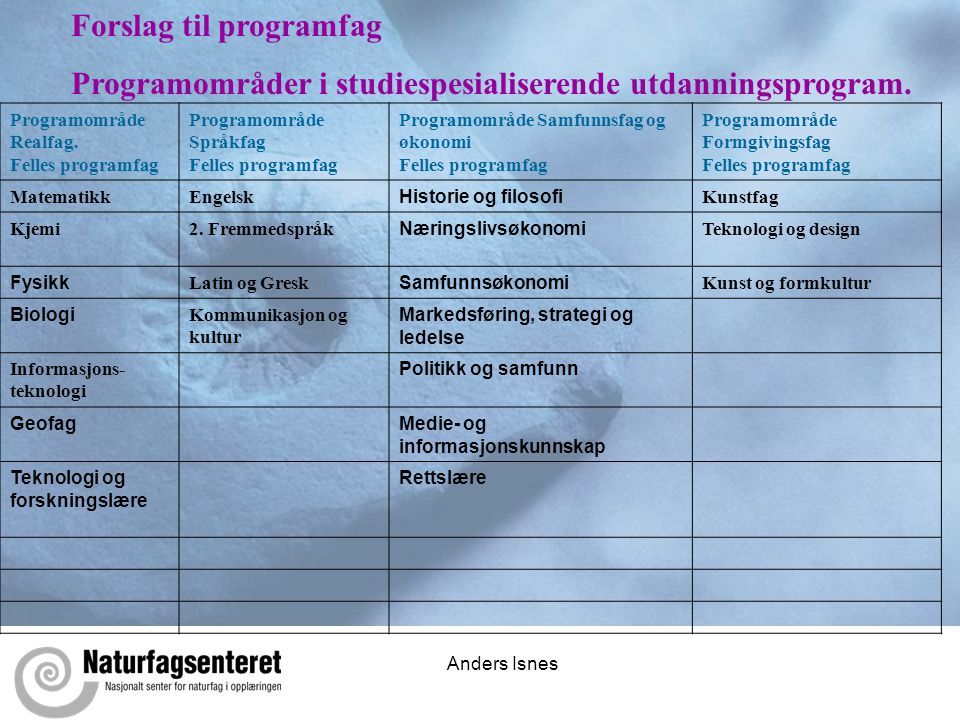 Forslag til programfag
