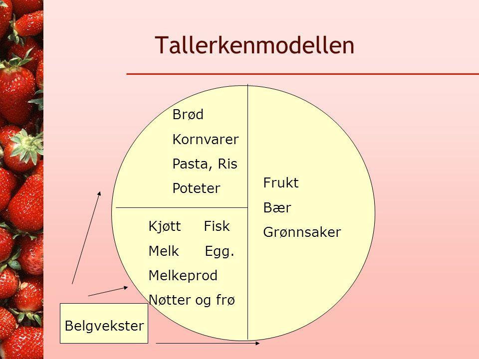 Tallerkenmodellen Brød Kornvarer Pasta, Ris Poteter Frukt Bær
