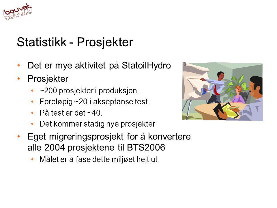 Statistikk - Prosjekter