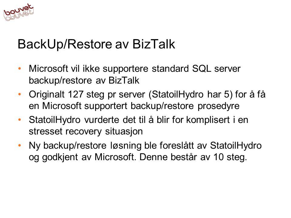 BackUp/Restore av BizTalk